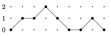 Motzkhin path