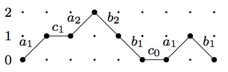 weighted Motzkhin path