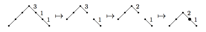 dyck bijection