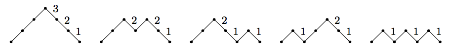 Dyck paths