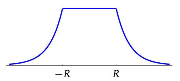 One ball potential function